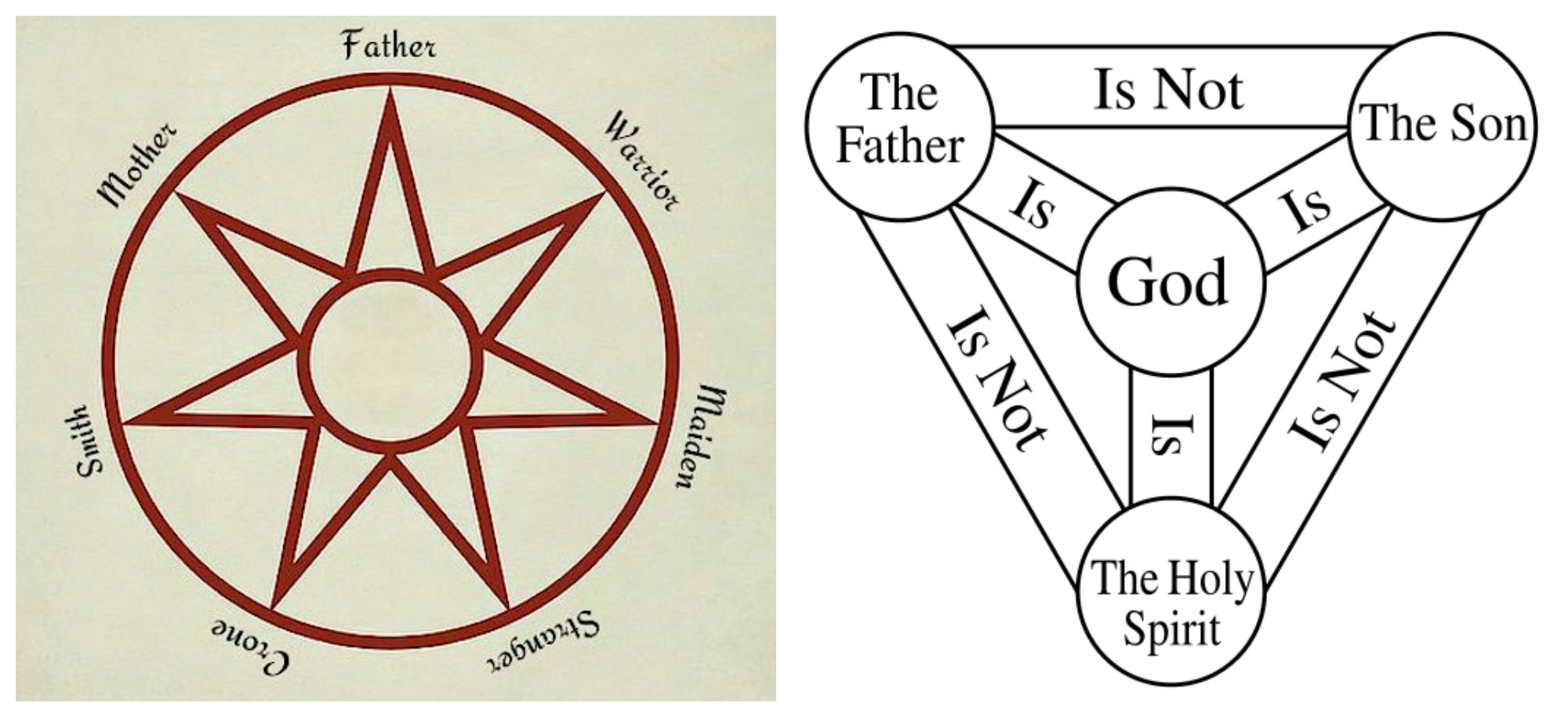 The faith of the seven in medieval christianity systems and trinity and the seven pooptronica Images